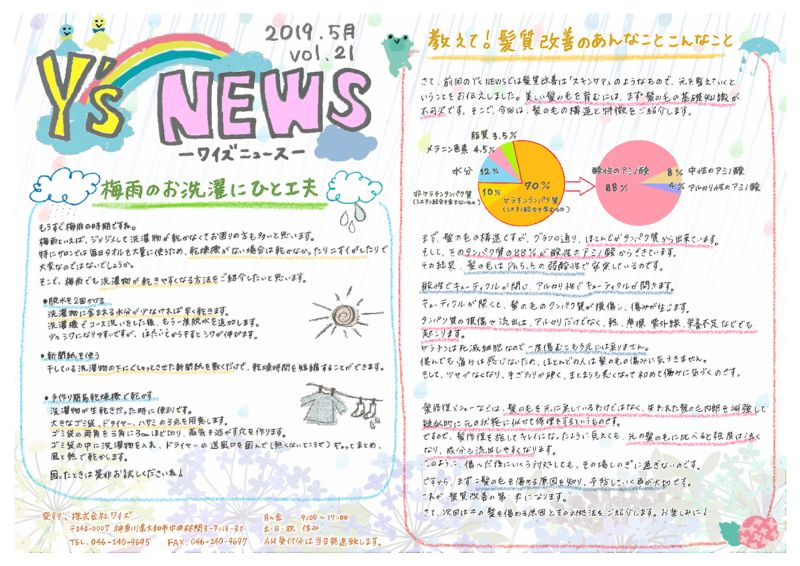 Y'sNEWS 2019.05のサムネイル